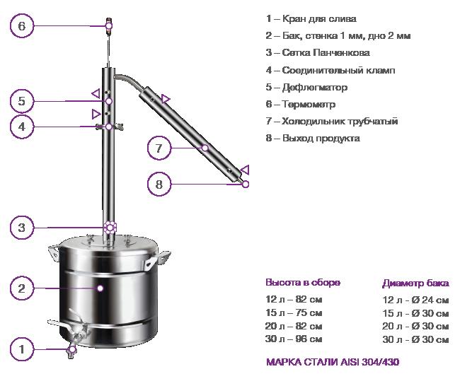 Схема самогонного аппарата байкал 20 л