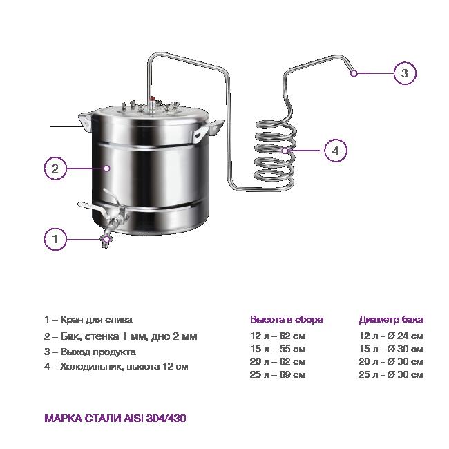 Схема самогонного аппарата дачный-эконом 25 л