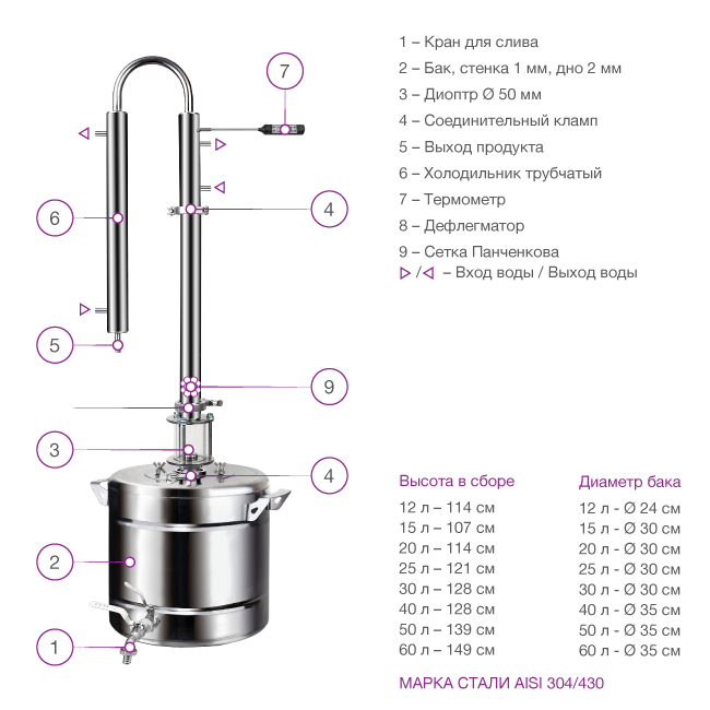 Схема самогонного аппарата факел 60 л