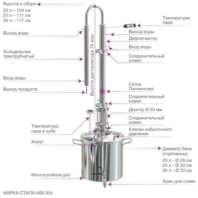Схема самогонного аппарата факел без куба