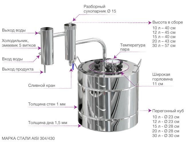 Схема самогонного аппарата мечта-2 без куба