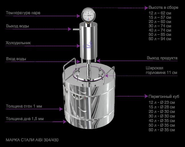 Схема самогонного аппарата механик 30 л
