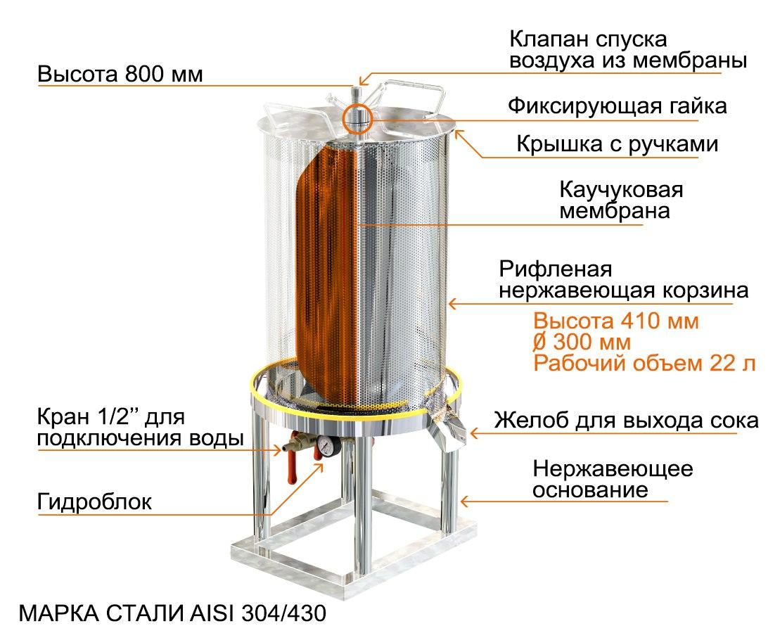 Схема пресса гидравлического