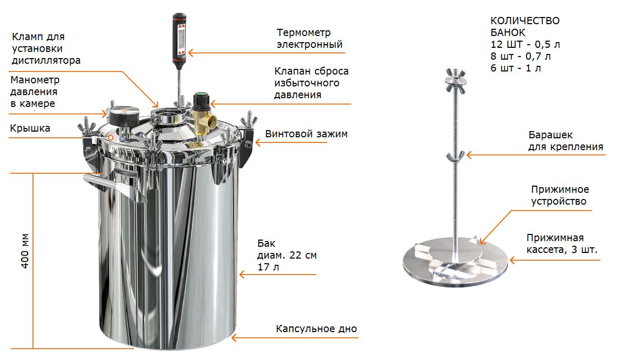 Автоклав газовый 17 л - схема
