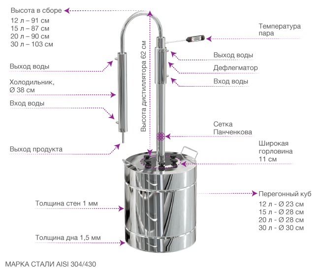 Схема самогонного аппарата салют без куба