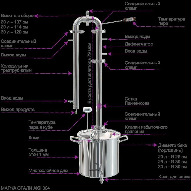 Схема самогонного аппарата сириус без бака