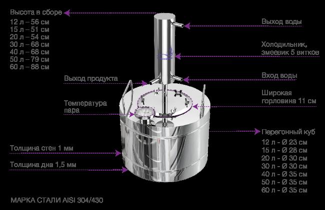 Схема самогонного аппарата турбо 10 л
